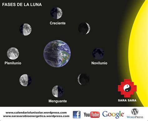 fechas de fases de la luna 2016 fases de la luna calendario lunisolar sara sara