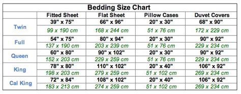size of queen comforter in inches bedding linen size chart for sarah pinterest quilt