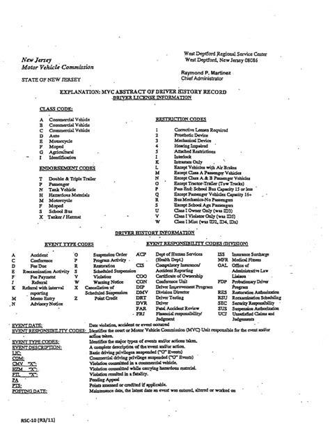 motor vehiclemission nj nj motor vehicle registration suspension the best