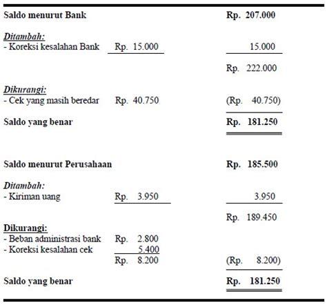 membuat jurnal rekonsiliasi bank quot inilah quot pengertian tujuan dan contoh rekonsiliasi bank