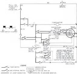 washing machine electric motor wiring diagram wiring
