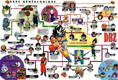 b074yhdy9r mon meilleur ennemi les freres sondage personnages tous l univers de dragonball