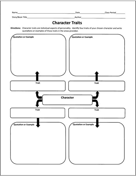 printable graphic organizer character map mrs inglefield forms graphics organizers