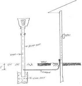 Yard Light Wiring Diagram Yard Get Free Image About Landscape Electrical Wiring