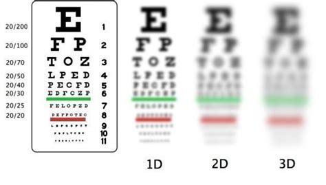 test vista test de visi 243 n los mejores tests de vista