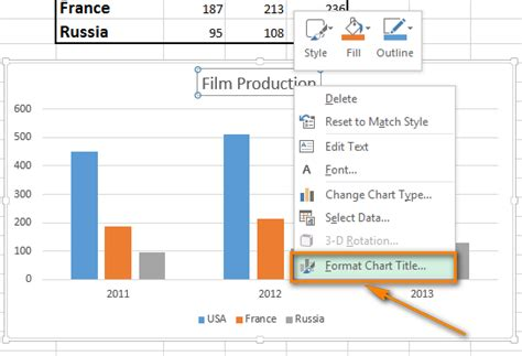 how to add titles to charts in excel 2016 2010 in a minute how to add titles to charts in excel 2010 2013 in a minute