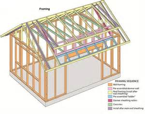 Gable Dormer Plans 12 215 16 Storage Shed Plans Blueprints For Large Gable Shed