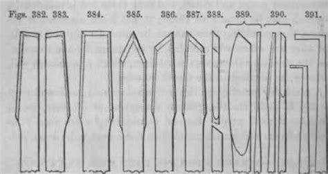 woodworking planes explained wood lathe tools explained pdf woodworking