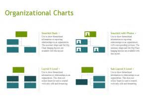 Excel 2007 Chart Templates by Microsoft Office 2007 Excel Chart Templates Changing