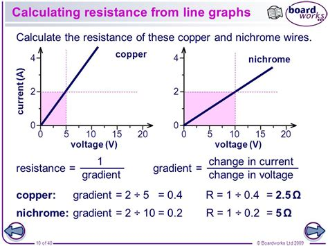 diode resistance calculation calculate diode resistance 28 images diodes questions papers projects for eee ece it