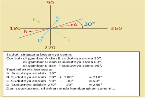 Part Komputer Pesanan Agan Ahmad G Z welcome in my tutorial autocad part1 dasar