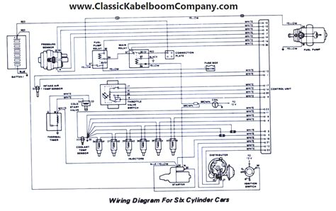 1975 volvo p1800 wiring diagrams wiring diagram schemes