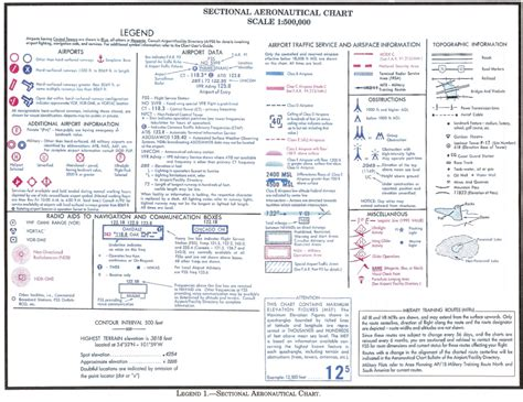 faa sectional chart legend faa sectional charts legend how to read a pilot s map of