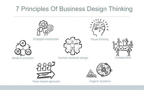 design thinking for the greater good designs on transformation the art of opportunity medium
