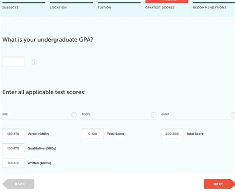 Mba Program Gpas by An Mba With A Low Undergraduate Gpa Mba Search Engine