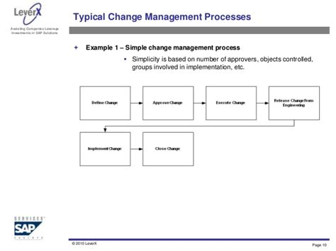 management of change procedure template engineering change management overview and best practices
