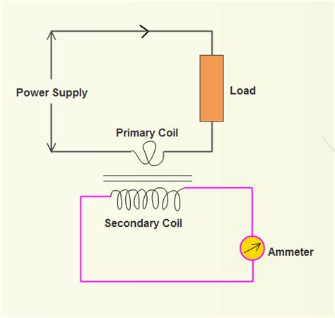 electrical transformer circuit www imgkid the