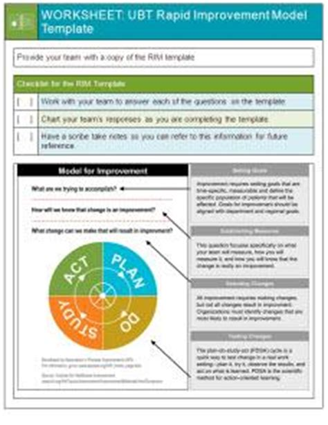 rapid improvement event template rapid cycle improvement model pictures to pin on