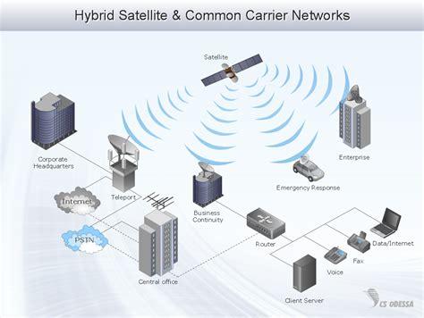 network diagram creator hp network diagram network free printable wiring schematics