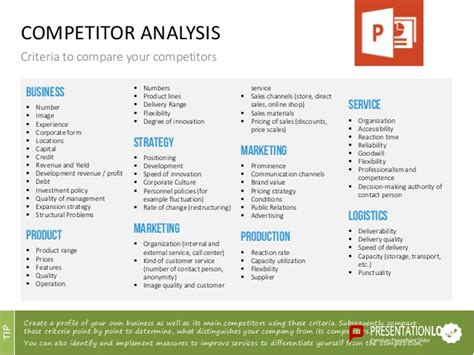 competitors analysis template competitor analysis ppt slide template