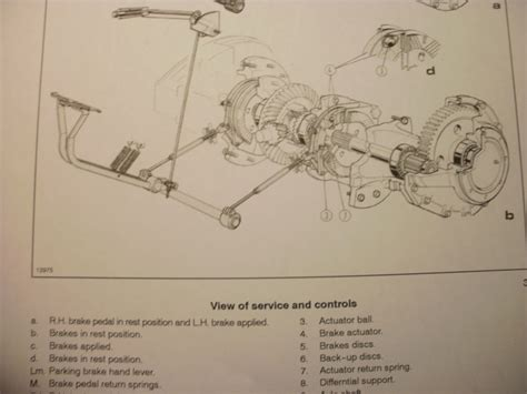 kubota excavator wiring diagrams volvo excavator wiring