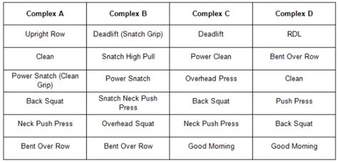 barbell complex barbell complex workout for loss