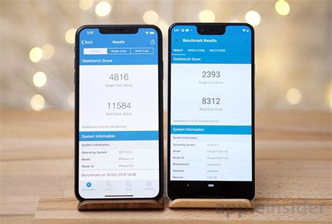 apple s iphone xs max smashes s pixel 3 in benchmark testing