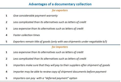 Advance Against Letter Of Credit What Are The Advantages Of A Documentary Collection Cad