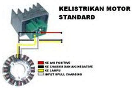 Lu Led Sepeda fungsi transistor pada kelistrikan sepeda motor 28