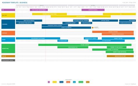 Roadmap Templates Bamboodownunder Com Free Business Roadmap Template