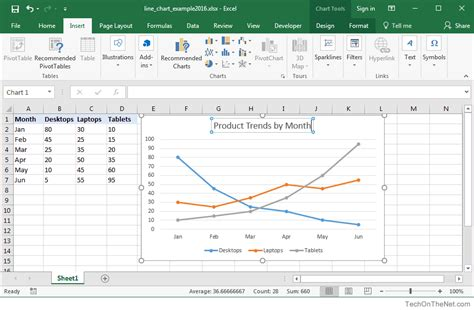 Make Graphs In Excel Ms Excel 2016 How To Create A Line Chart
