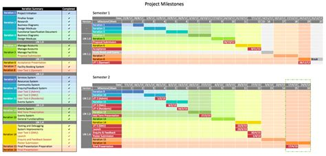 is480 team wiki 2012t2 charis projectmanagement is480