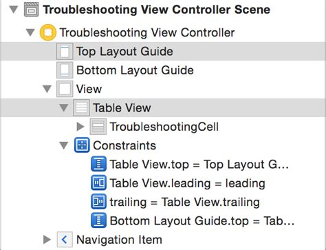 uiview layout guide uitableview leaving gap below transparent uinavigationb