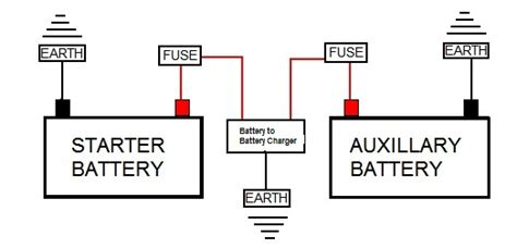 cervan leisure battery wiring diagram 40 wiring