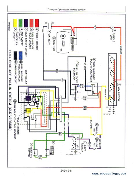 John Deere 670 Compact Tractor Parts Diagram