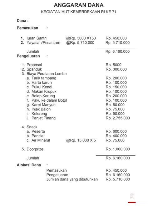 format proposal dana pengertian contoh dan cara membuat proposal formal dan