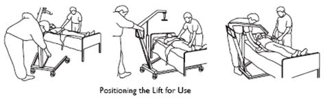 swing bed hospital definition how to use a hoyer lift proper use of hoyer lift safety