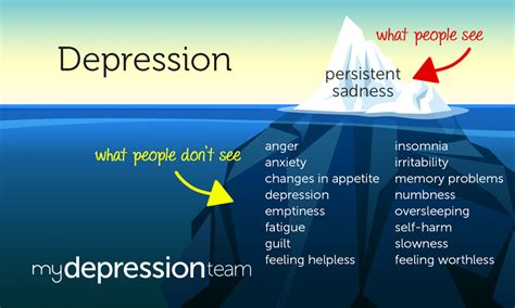 depression symptoms depression what don t see infographic mydepressionteam