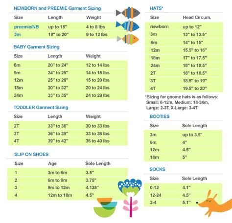 baby size chart baby clothes size chart sewing for kiddos