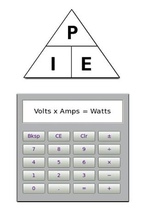 fategeqw converting watts to s calculator