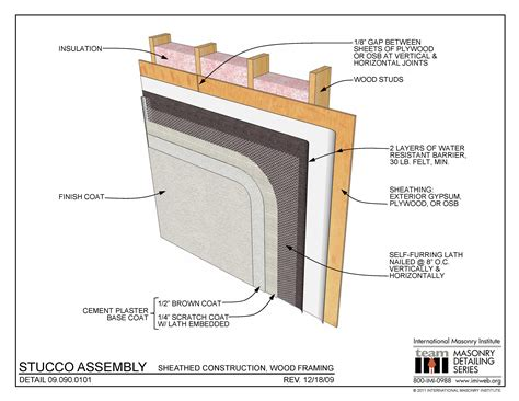 The Timber Frame Home Design Construction Finishing Pdf by 09 090 0101 Stucco Assembly Sheathed Construction Wood
