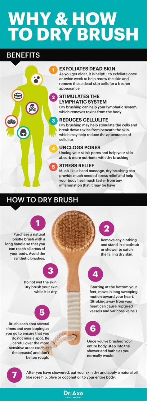 how to remove or prevent black dots ingrown hairs best 25 how to prevent blackheads ideas on pinterest