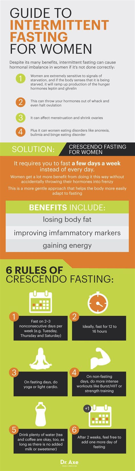 intermittent fasting intermittent fasting for axe and
