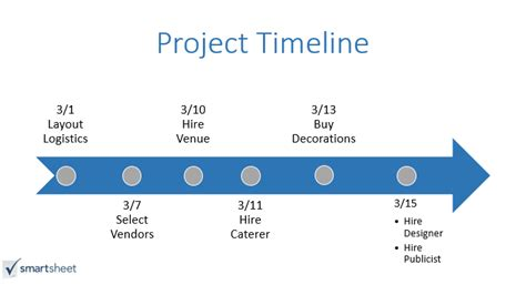 Image Gallery Timeline Templet Timeline Format In Powerpoint