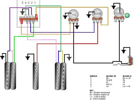 craig  giutar tech resource wiring diagrams