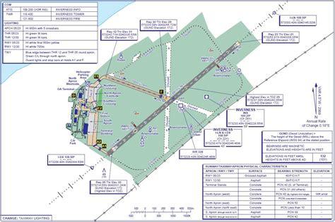 airport lighting diagram inverness aip diagram