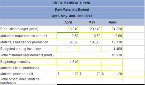 A Calendar Quarter Is Made Up Of The Management Of Zigby Manufacturing Prepared The