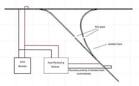 model wiring model railroad wiring