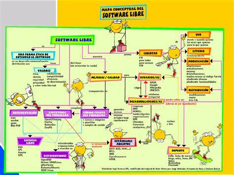 imagenes para web libres software libre los docentes y las tics