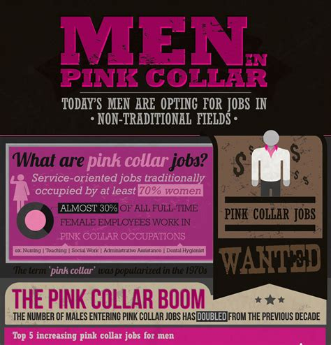 pink collar in pink collar infographic